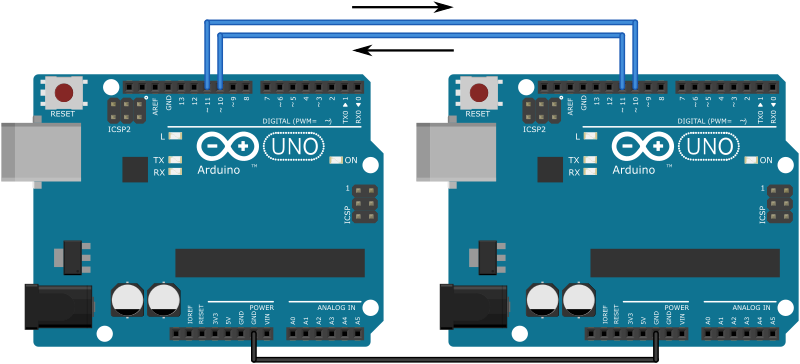 Serial communication between two Arduino UNOs